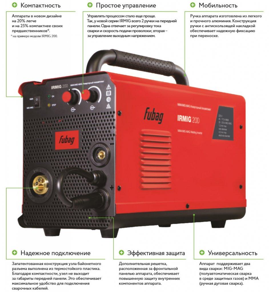 Сварочные аппараты Fubag IRMIG 200