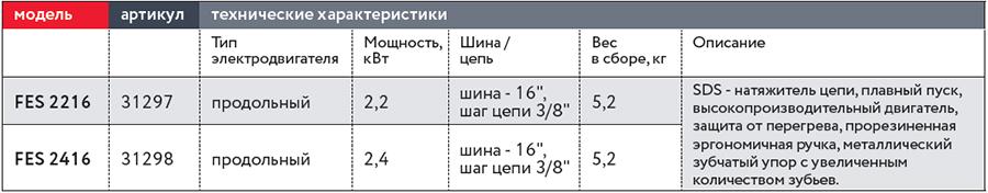 таблица-моделей-FES.jpg